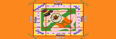 Simple Rules To Follow In Vastu Shastra
